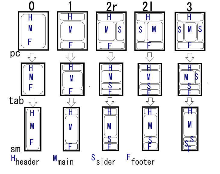 レイアウトパターン図