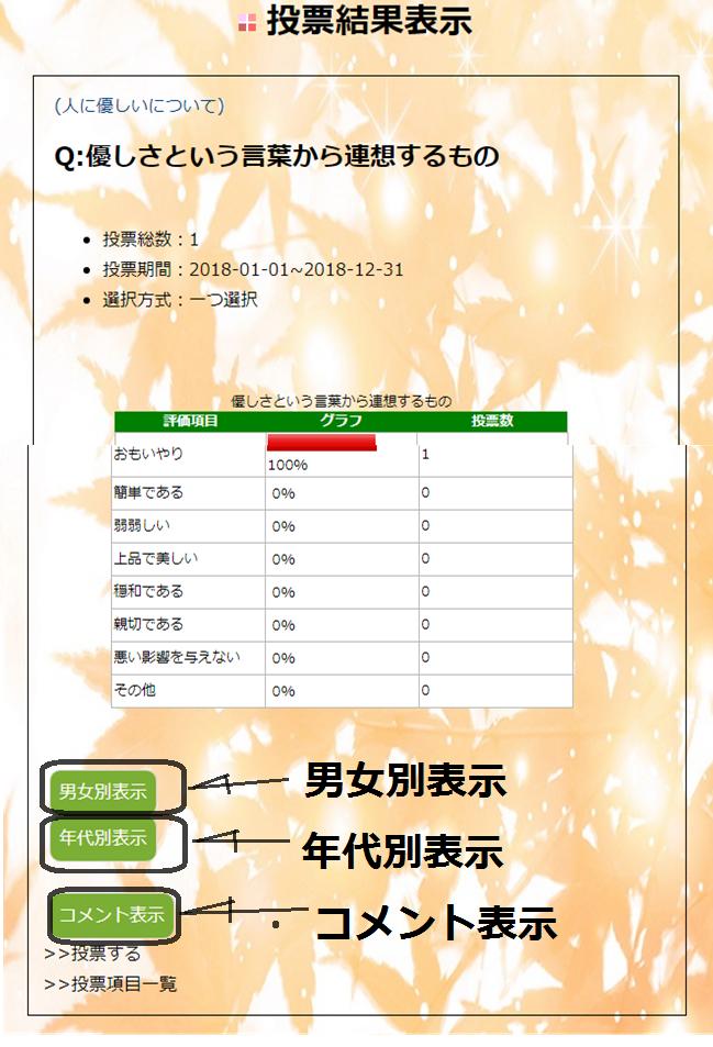 投票結果画面